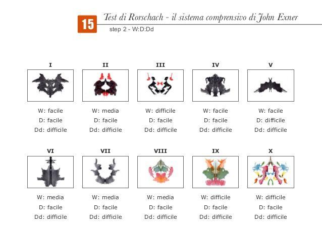 Macchie di rorschach alla scoperta della personalit - Test di rorschach tavola 1 ...